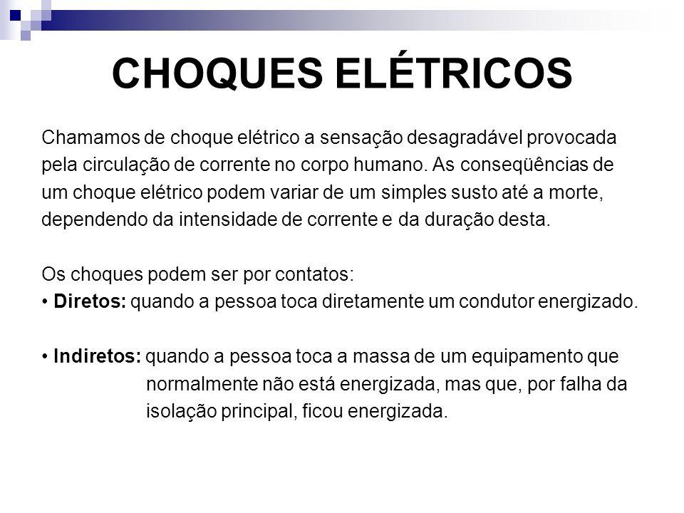 CHOQUES ELÉTRICOS Chamamos de choque elétrico a sensação desagradável provocada pela circulação de corrente no corpo humano.