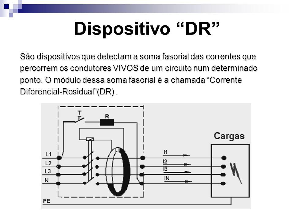 Dispositivo DR São dispositivos que detectam a soma fasorial das correntes que São dispositivos que detectam a soma fasorial das correntes que percorrem os condutores VIVOS de um circuito num determinado percorrem os condutores VIVOS de um circuito num determinado ponto.