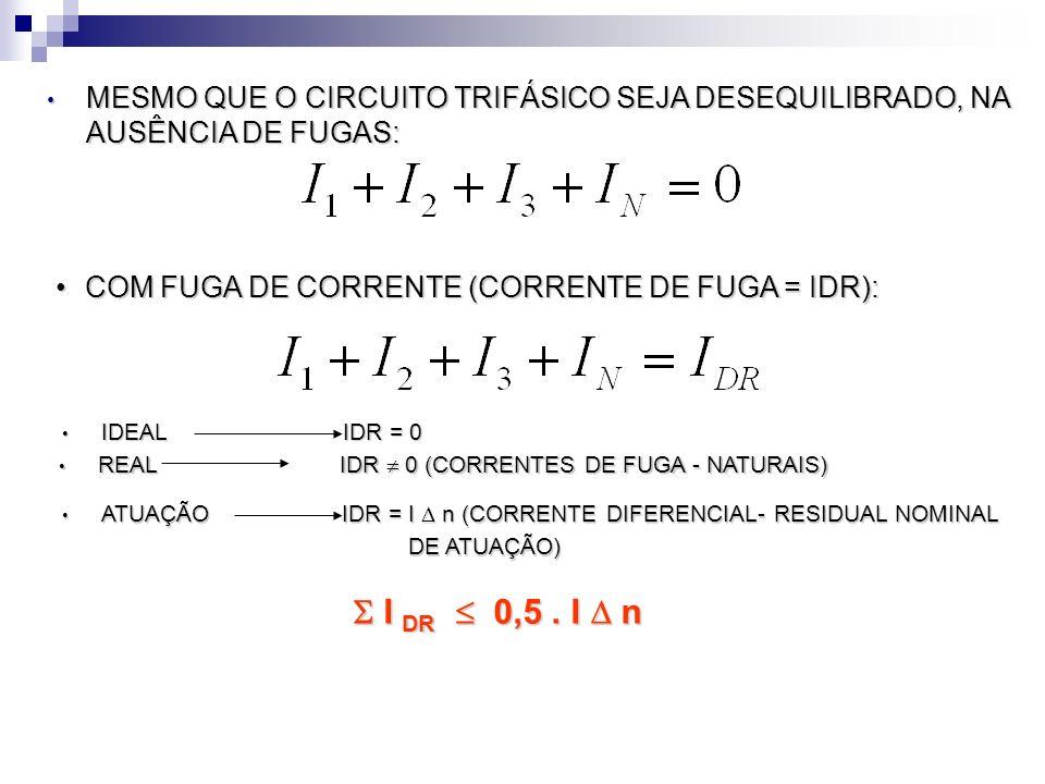 MESMO QUE O CIRCUITO TRIFÁSICO SEJA DESEQUILIBRADO, NA AUSÊNCIA DE FUGAS: MESMO QUE O CIRCUITO TRIFÁSICO SEJA DESEQUILIBRADO, NA AUSÊNCIA DE FUGAS: COM FUGA DE CORRENTE (CORRENTE DE FUGA = IDR):COM FUGA DE CORRENTE (CORRENTE DE FUGA = IDR): ATUAÇÃO IDR = I n (CORRENTE DIFERENCIAL- RESIDUAL NOMINAL ATUAÇÃO IDR = I n (CORRENTE DIFERENCIAL- RESIDUAL NOMINAL DE ATUAÇÃO) DE ATUAÇÃO) IDEAL IDR = 0 IDEAL IDR = 0 REAL IDR 0 (CORRENTES DE FUGA - NATURAIS) REAL IDR 0 (CORRENTES DE FUGA - NATURAIS) I DR 0,5.