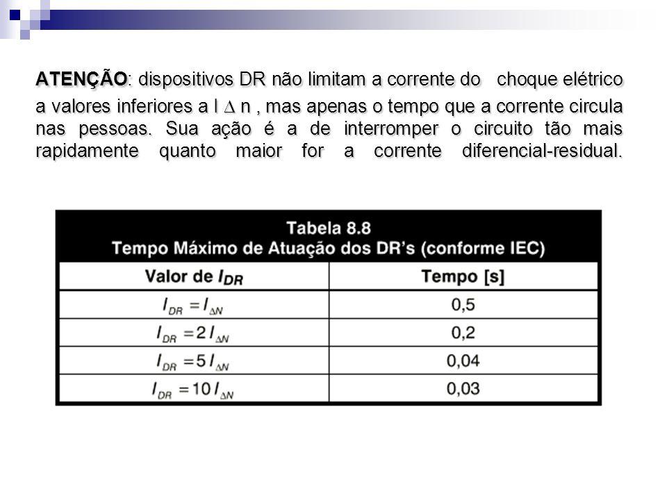 ATENÇÃO: dispositivos DR não limitam a corrente do choque elétrico a valores inferiores a I n, mas apenas o tempo que a corrente circula nas pessoas.