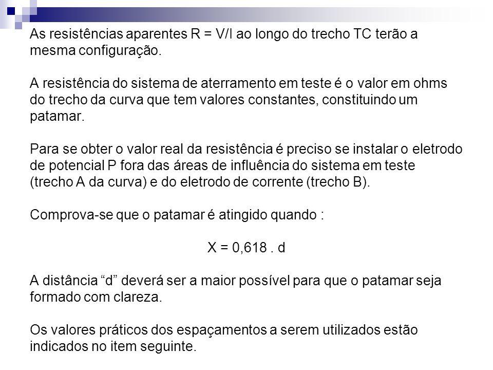 As resistências aparentes R = V/I ao longo do trecho TC terão a mesma configuração.