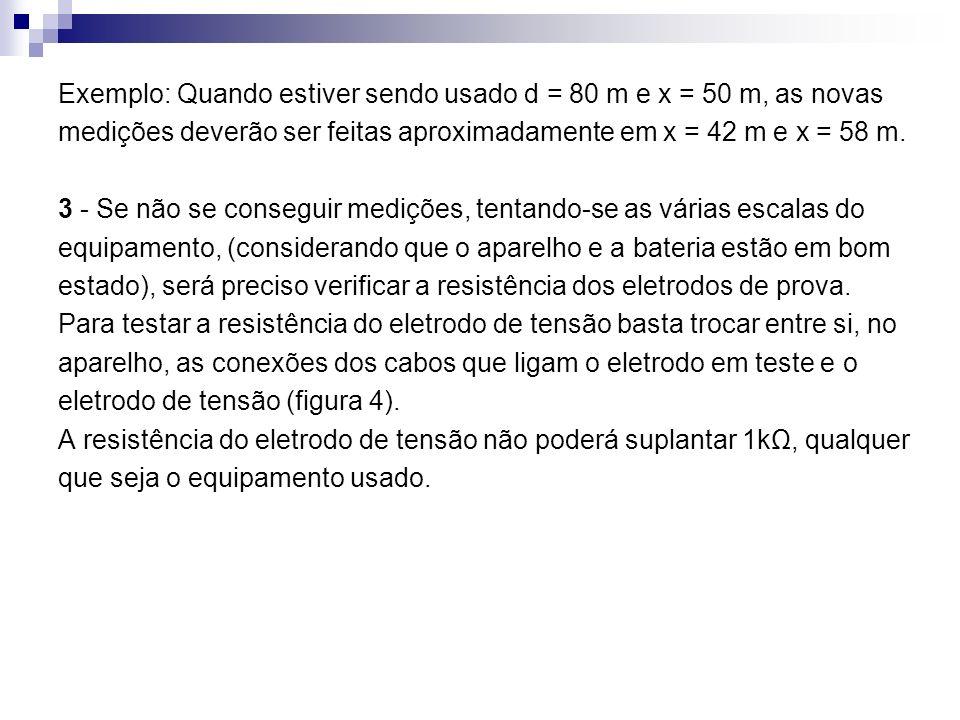 Exemplo: Quando estiver sendo usado d = 80 m e x = 50 m, as novas medições deverão ser feitas aproximadamente em x = 42 m e x = 58 m.