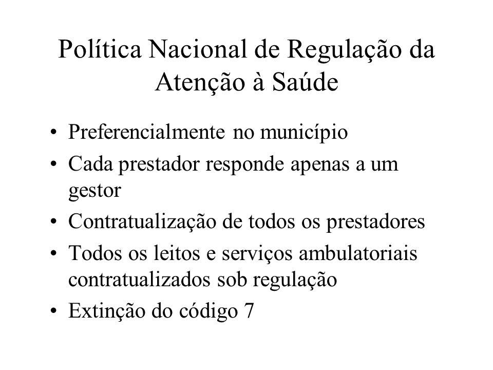 Política Nacional de Regulação da Atenção à Saúde Preferencialmente no município Cada prestador responde apenas a um gestor Contratualização de todos