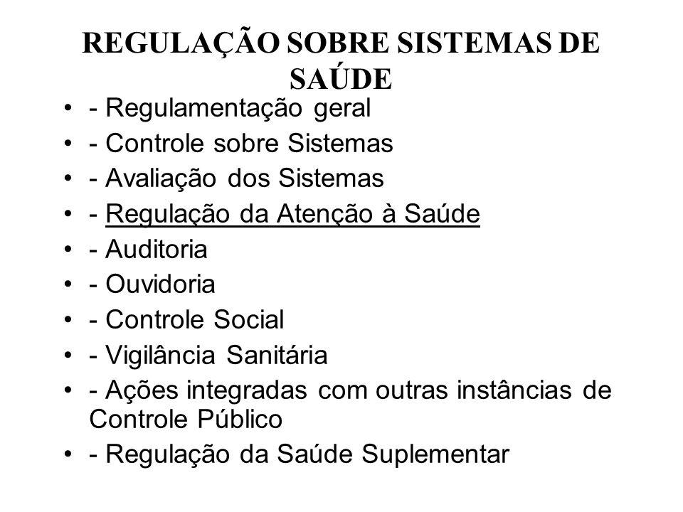 REGULAÇÃO SOBRE SISTEMAS DE SAÚDE - Regulamentação geral - Controle sobre Sistemas - Avaliação dos Sistemas - Regulação da Atenção à Saúde - Auditoria
