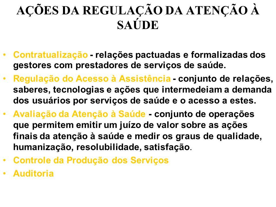AÇÕES DA REGULAÇÃO DA ATENÇÃO À SAÚDE Contratualização - relações pactuadas e formalizadas dos gestores com prestadores de serviços de saúde. Regulaçã
