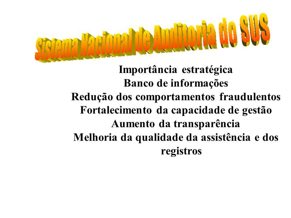 Importância estratégica Banco de informações Redução dos comportamentos fraudulentos Fortalecimento da capacidade de gestão Aumento da transparência M