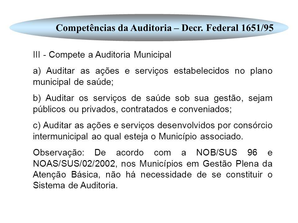 III - Compete a Auditoria Municipal a) Auditar as ações e serviços estabelecidos no plano municipal de saúde; b) Auditar os serviços de saúde sob sua
