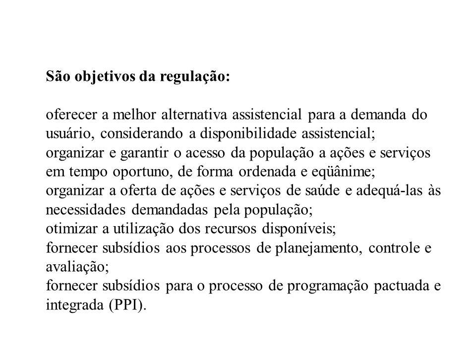 Pressupostos: a definição da estratégia de regionalização, visando garantir uma rede assistencial regionalizada e hierarquizada, através do Plano Diretor de Regionalização (PDR) e da Programação Pactuada e Integrada (PPI); definição das interfaces da regulação com planejamento, programação, controle e avaliação, através do Plano Diretor de Controle, Regulação e Avaliação (PDCRA); a avaliação das necessidade de saúde, planejamento e programação, englobando aspectos epidemiológicos e logísticos, tais como recursos humanos, materiais, financeiros e informacionais, necessários às áreas administrativa e assistencial, para que sejam atendidas as necessidades da população.