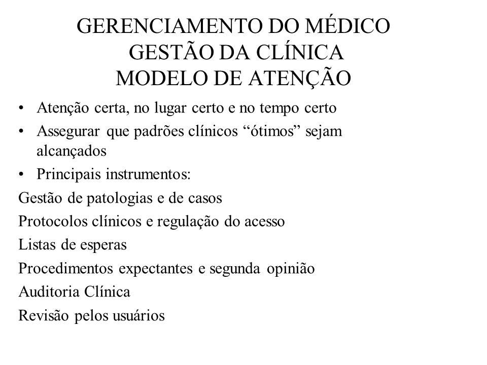GERENCIAMENTO DO MÉDICO GESTÃO DA CLÍNICA MODELO DE ATENÇÃO Atenção certa, no lugar certo e no tempo certo Assegurar que padrões clínicos ótimos sejam