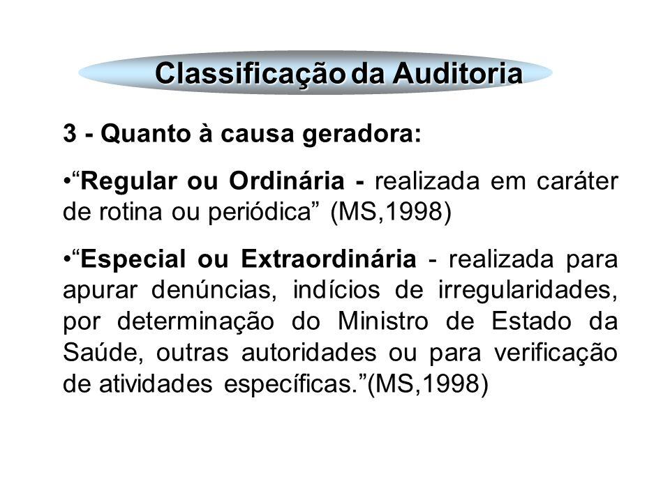 Classificação da Auditoria 3 - Quanto à causa geradora: Regular ou Ordinária - realizada em caráter de rotina ou periódica (MS,1998) Especial ou Extra