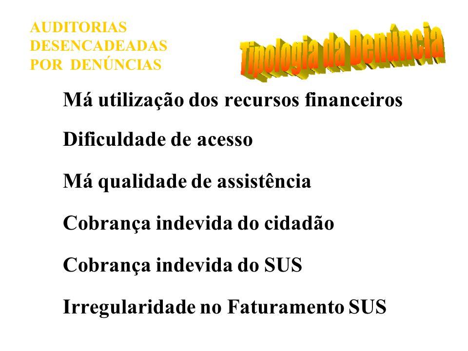 Má utilização dos recursos financeiros Dificuldade de acesso Má qualidade de assistência Cobrança indevida do cidadão Cobrança indevida do SUS Irregul