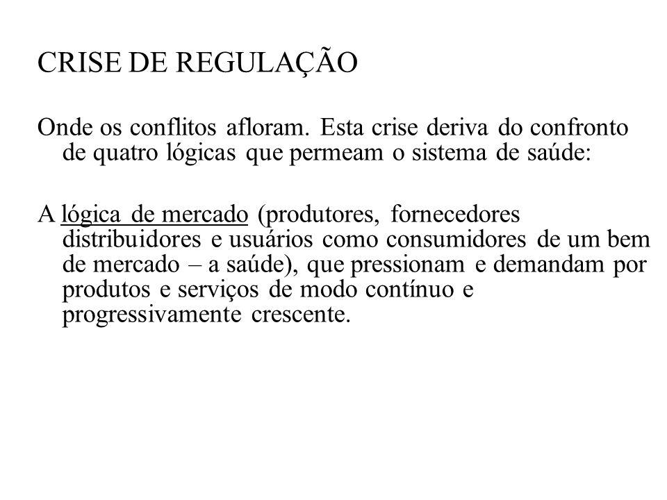 AÇÕES DA REGULAÇÃO DA ATENÇÃO À SAÚDE Contratualização - relações pactuadas e formalizadas dos gestores com prestadores de serviços de saúde.