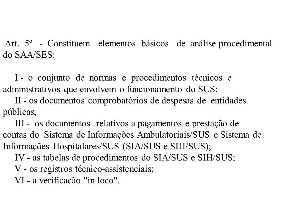 Art. 5º - Constituem elementos básicos de análise procedimental do SAA/SES: I - o conjunto de normas e procedimentos técnicos e administrativos que en