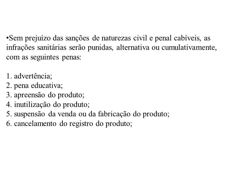 Sem prejuízo das sanções de naturezas civil e penal cabíveis, as infrações sanitárias serão punidas, alternativa ou cumulativamente, com as seguintes