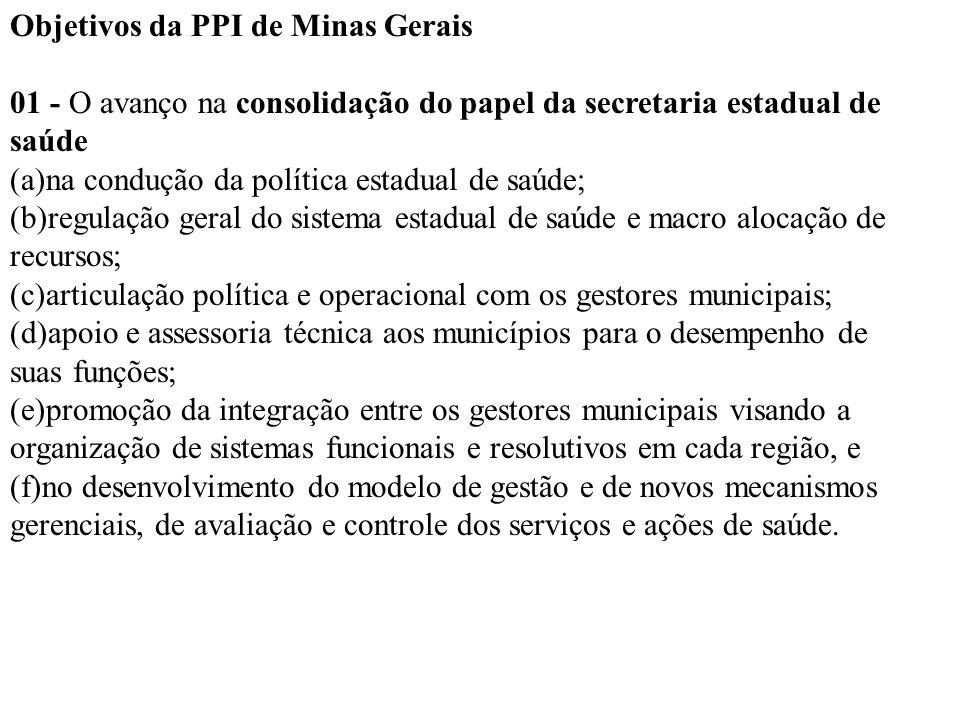 Objetivos da PPI de Minas Gerais 01 - O avanço na consolidação do papel da secretaria estadual de saúde (a)na condução da política estadual de saúde;