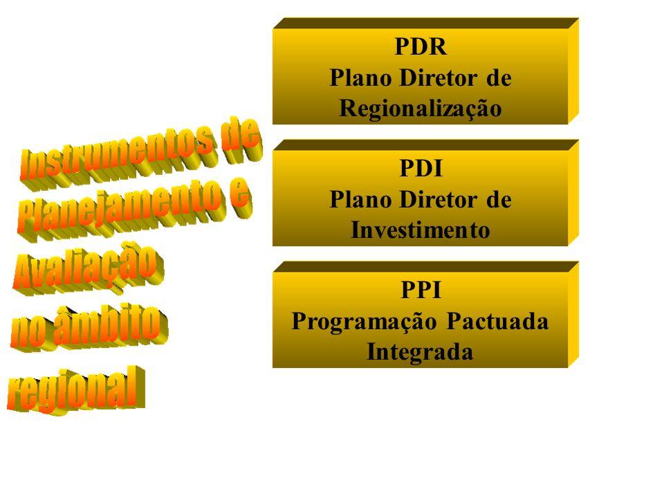PDR Plano Diretor de Regionalização PDI Plano Diretor de Investimento PPI Programação Pactuada Integrada