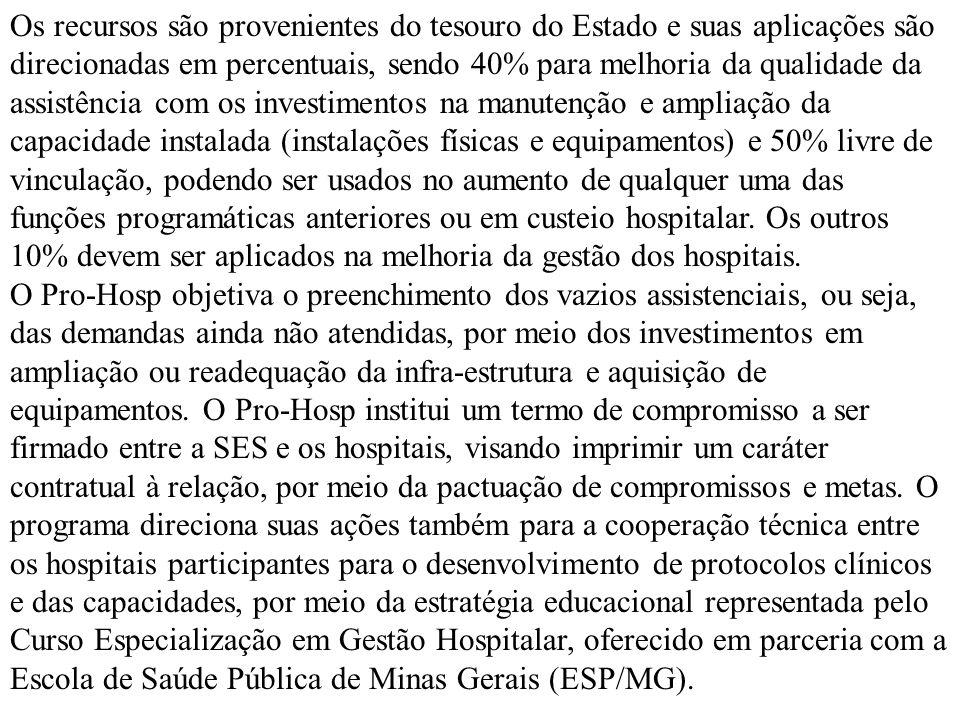 Os recursos são provenientes do tesouro do Estado e suas aplicações são direcionadas em percentuais, sendo 40% para melhoria da qualidade da assistênc
