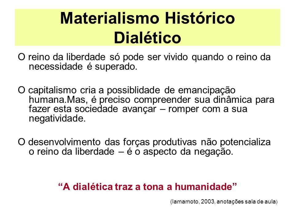 Materialismo Histórico Dialético O reino da liberdade só pode ser vivido quando o reino da necessidade é superado. O capitalismo cria a possiblidade d
