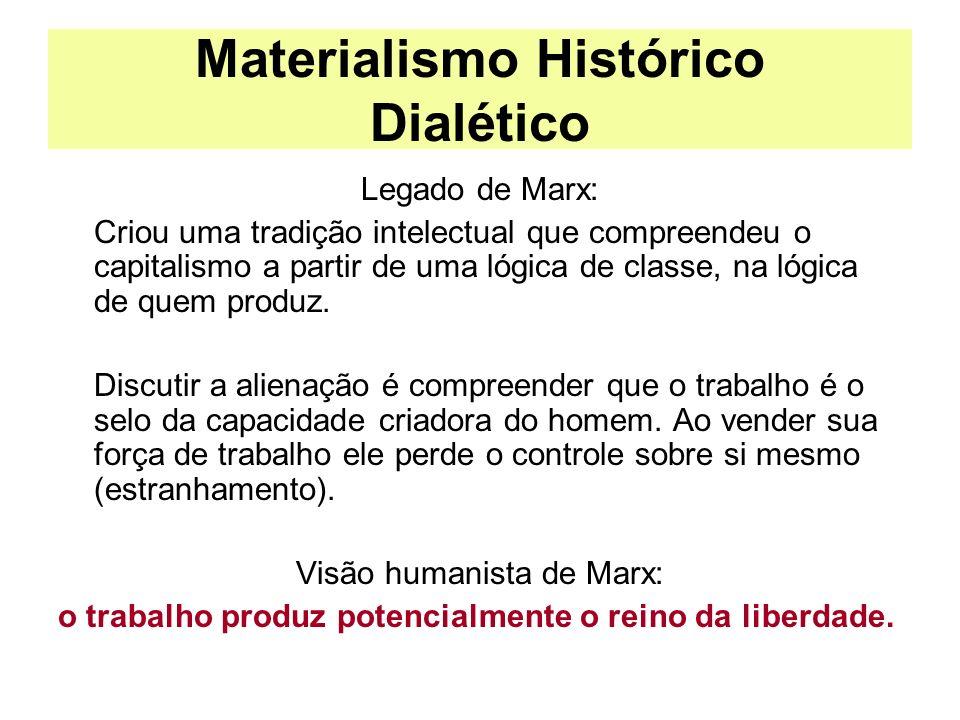 Materialismo Histórico Dialético Legado de Marx: Criou uma tradição intelectual que compreendeu o capitalismo a partir de uma lógica de classe, na lóg