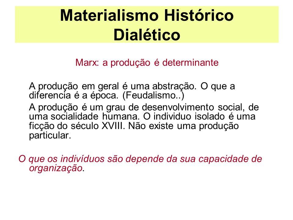 Materialismo Histórico Dialético Marx: a produção é determinante A produção em geral é uma abstração. O que a diferencia é a época. (Feudalismo..) A p
