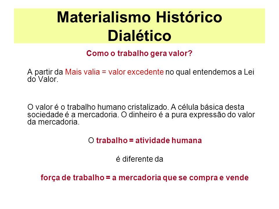 Materialismo Histórico Dialético Como o trabalho gera valor? A partir da Mais valia = valor excedente no qual entendemos a Lei do Valor. O valor é o t