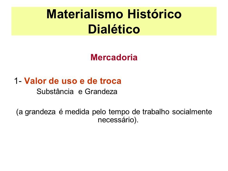 Materialismo Histórico Dialético Mercadoria 1- Valor de uso e de troca Substância e Grandeza (a grandeza é medida pelo tempo de trabalho socialmente n