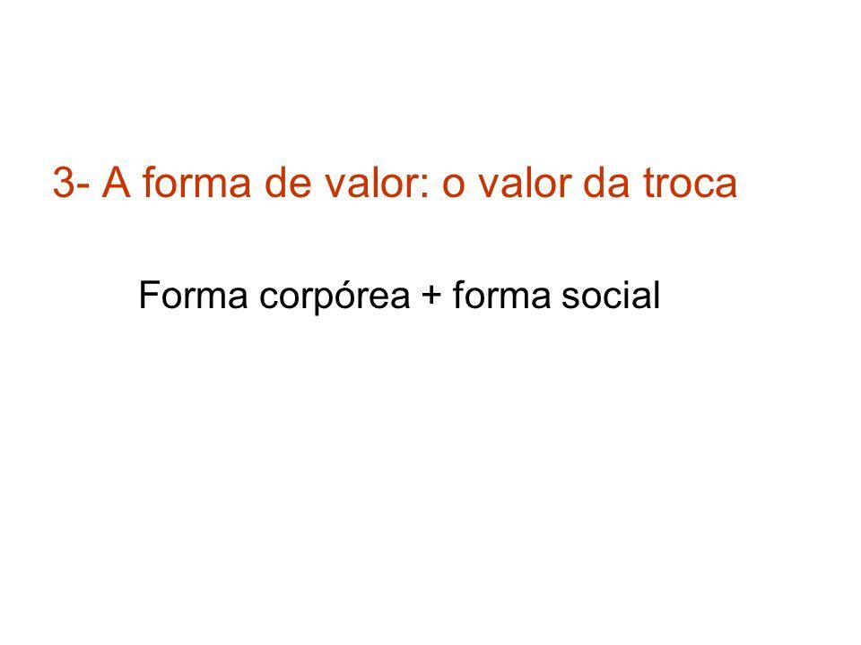 3- A forma de valor: o valor da troca Forma corpórea + forma social