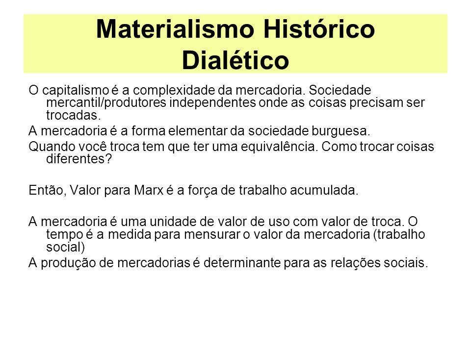 Materialismo Histórico Dialético O capitalismo é a complexidade da mercadoria. Sociedade mercantil/produtores independentes onde as coisas precisam se
