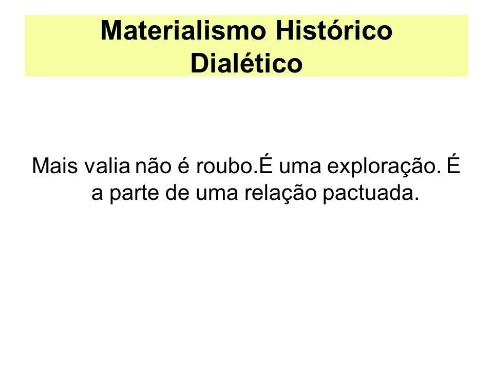 Materialismo Histórico Dialético Mais valia não é roubo.É uma exploração. É a parte de uma relação pactuada.