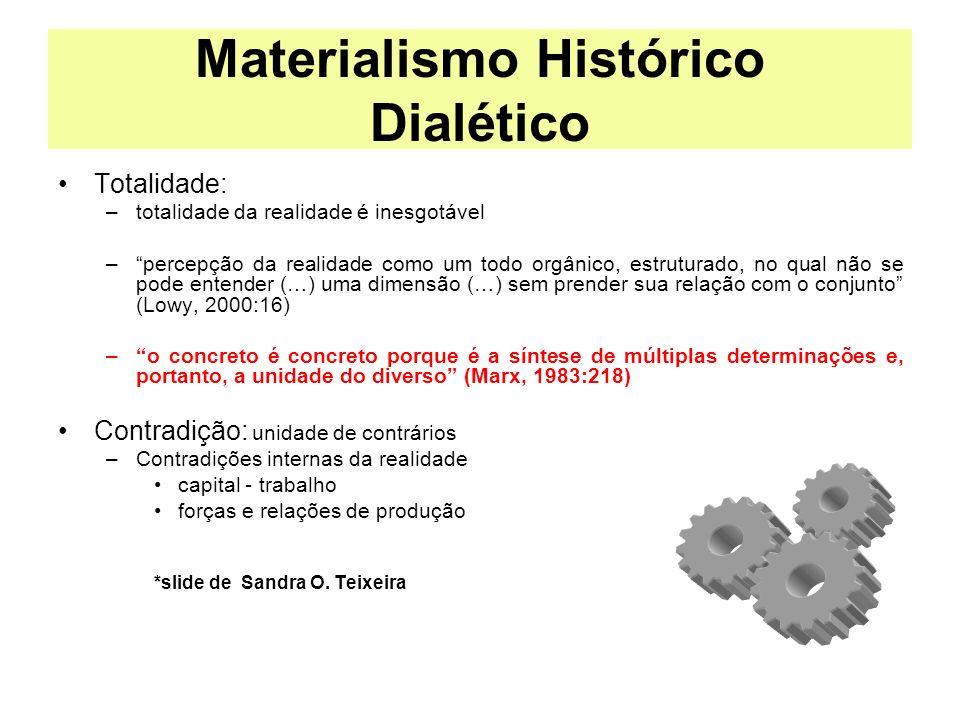 Materialismo Histórico Dialético Totalidade: –totalidade da realidade é inesgotável –percepção da realidade como um todo orgânico, estruturado, no qua