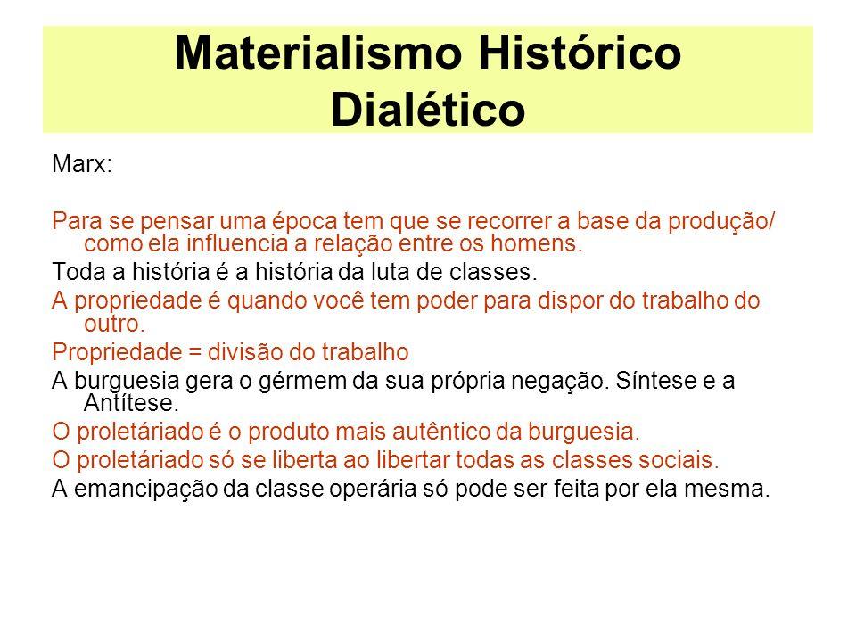 Materialismo Histórico Dialético Marx: Para se pensar uma época tem que se recorrer a base da produção/ como ela influencia a relação entre os homens.