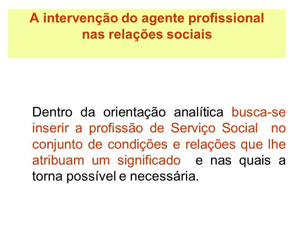 A intervenção do agente profissional nas relações sociais Dentro da orientação analítica busca-se inserir a profissão de Serviço Social no conjunto de