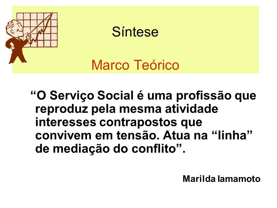 Síntese Marco Teórico O Serviço Social é uma profissão que reproduz pela mesma atividade interesses contrapostos que convivem em tensão. Atua na linha