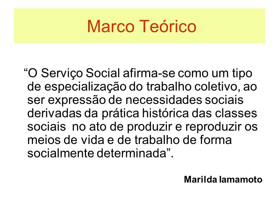 Marco Teórico O Serviço Social afirma-se como um tipo de especialização do trabalho coletivo, ao ser expressão de necessidades sociais derivadas da pr