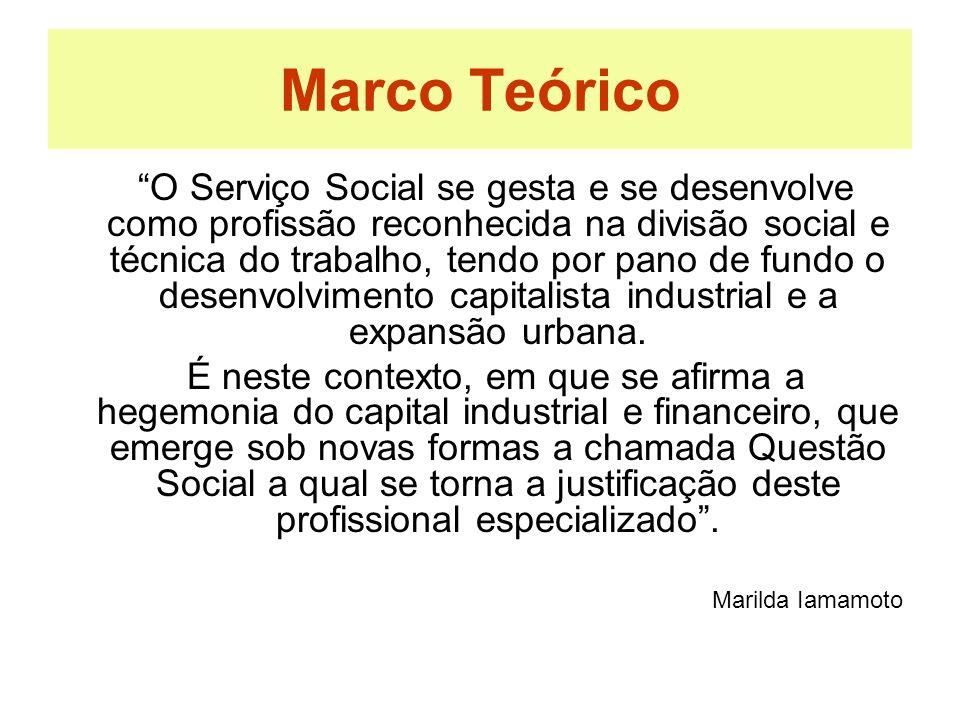 Marco Teórico O Serviço Social se gesta e se desenvolve como profissão reconhecida na divisão social e técnica do trabalho, tendo por pano de fundo o