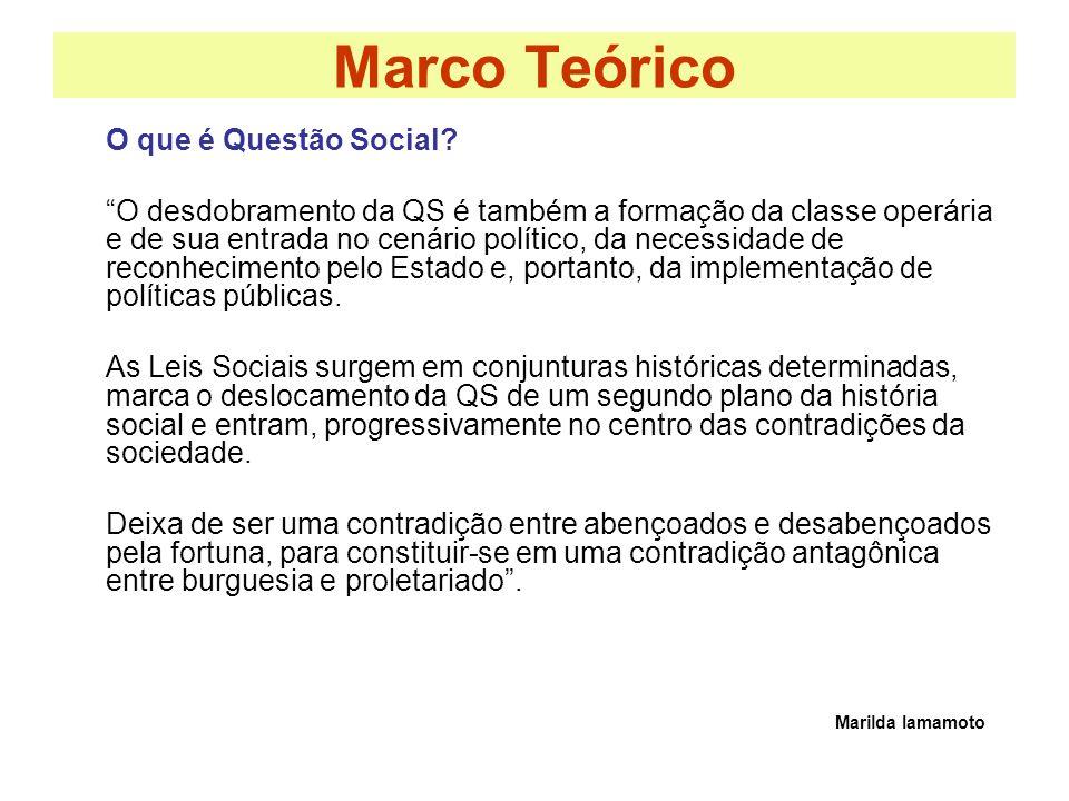 Marco Teórico O que é Questão Social? O desdobramento da QS é também a formação da classe operária e de sua entrada no cenário político, da necessidad