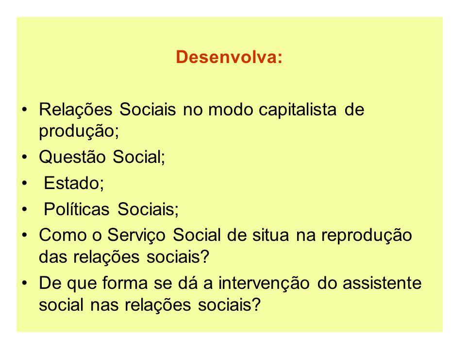 Desenvolva: Relações Sociais no modo capitalista de produção; Questão Social; Estado; Políticas Sociais; Como o Serviço Social de situa na reprodução