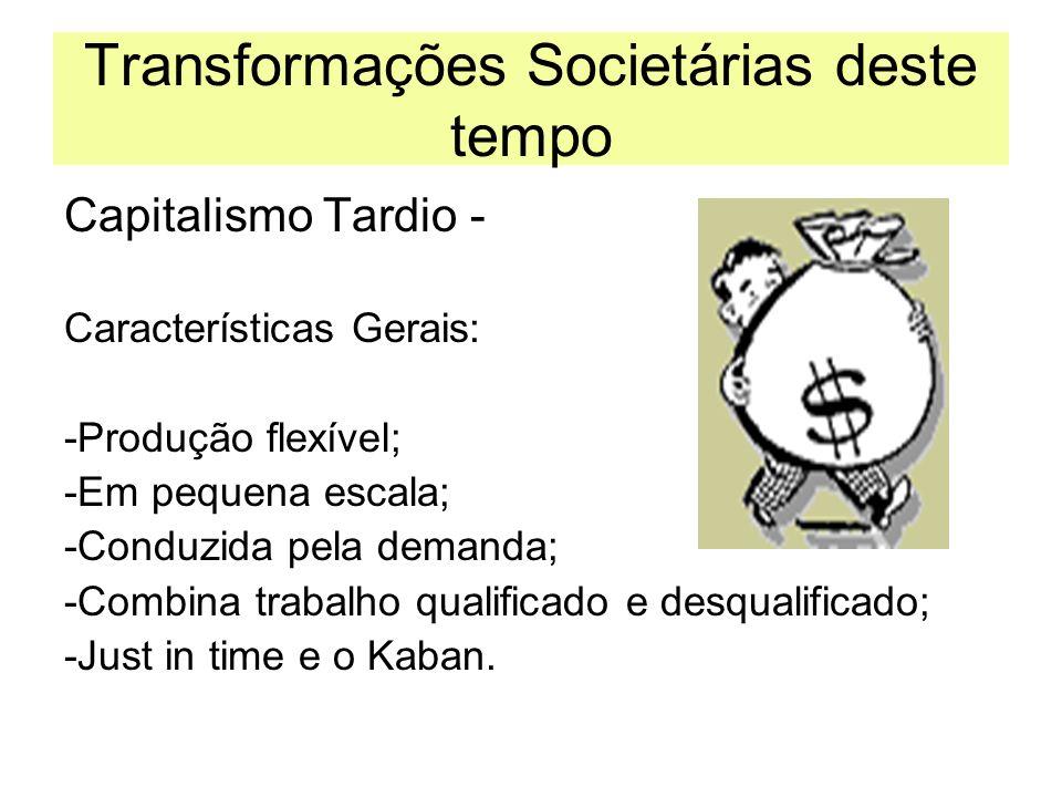 Transformações Societárias deste tempo Capitalismo Tardio - Características Gerais: -Produção flexível; -Em pequena escala; -Conduzida pela demanda; -