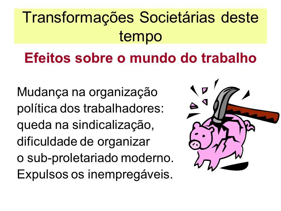 Transformações Societárias deste tempo Efeitos sobre o mundo do trabalho Mudança na organização política dos trabalhadores: queda na sindicalização, d