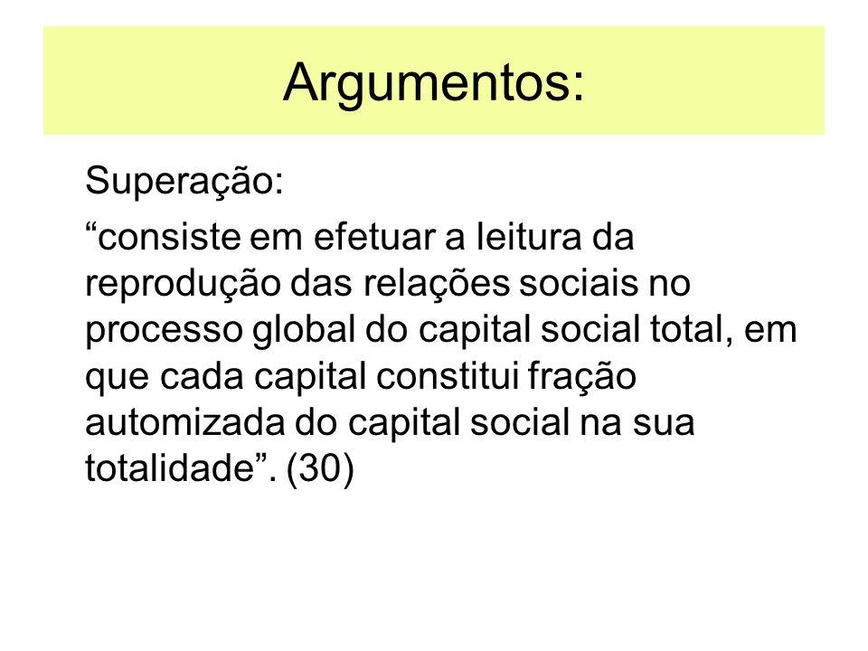 Argumentos: Superação: consiste em efetuar a leitura da reprodução das relações sociais no processo global do capital social total, em que cada capita