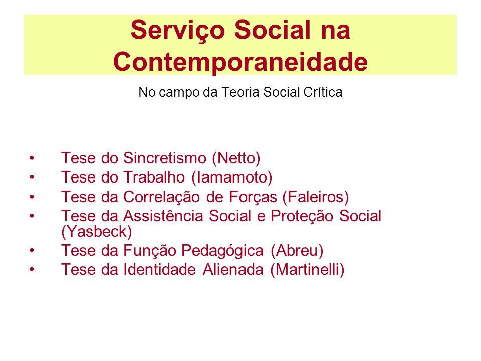 Serviço Social na Contemporaneidade No campo da Teoria Social Crítica Tese do Sincretismo (Netto) Tese do Trabalho (Iamamoto) Tese da Correlação de Fo