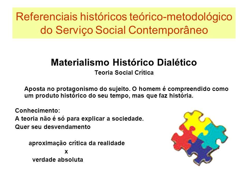 Referenciais históricos teórico-metodológico do Serviço Social Contemporâneo Materialismo Histórico Dialético Teoria Social Crítica Aposta no protagon