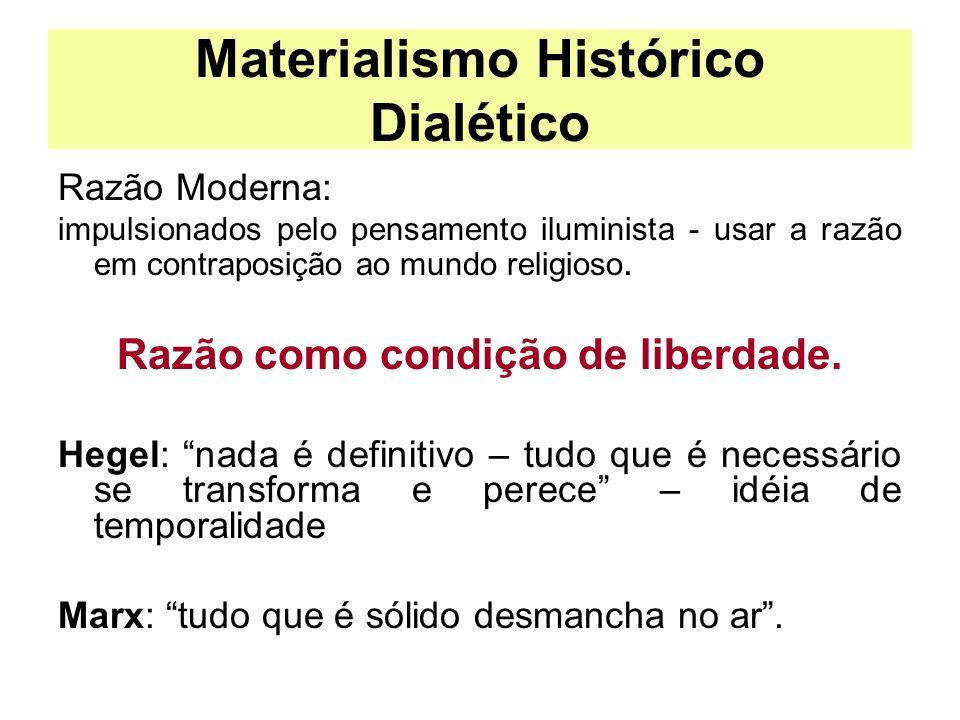 Materialismo Histórico Dialético Razão Moderna: impulsionados pelo pensamento iluminista - usar a razão em contraposição ao mundo religioso. Razão com