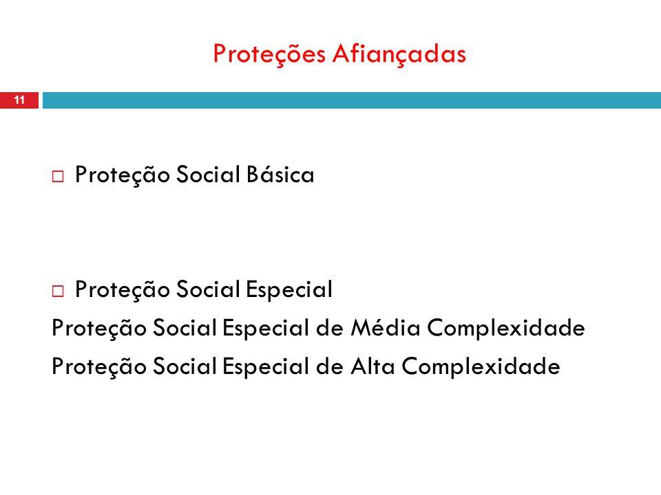 Proteções Afiançadas 11 Proteção Social Básica Proteção Social Especial Proteção Social Especial de Média Complexidade Proteção Social Especial de Alt