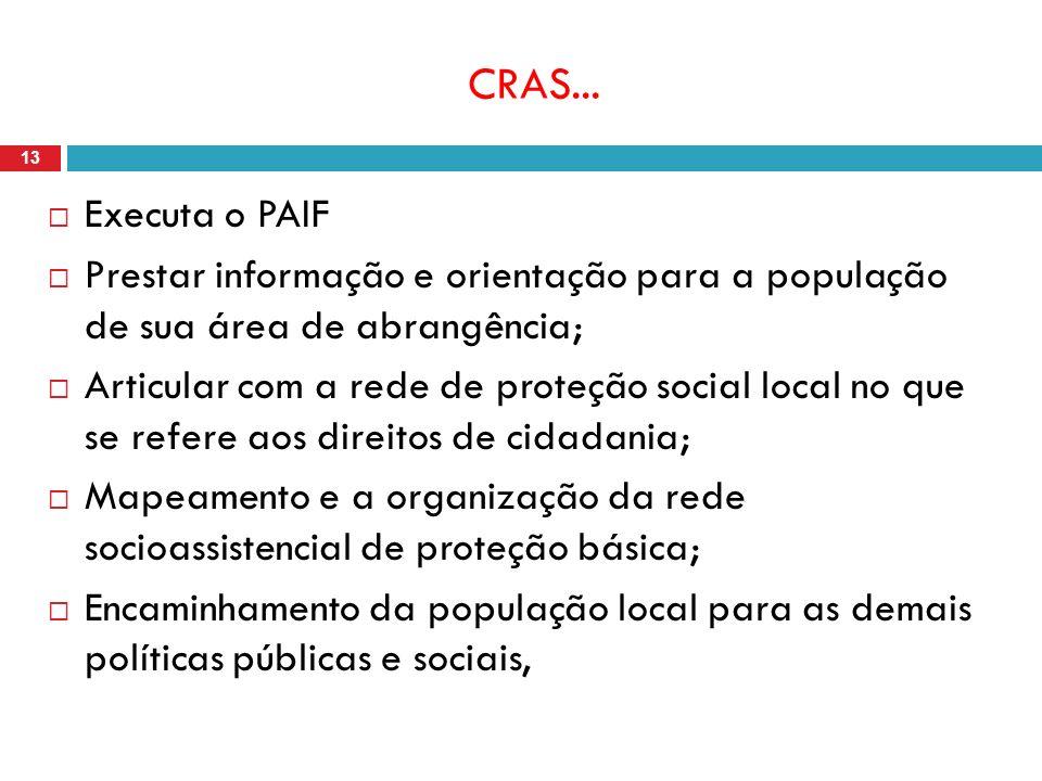 CRAS... 13 Executa o PAIF Prestar informação e orientação para a população de sua área de abrangência; Articular com a rede de proteção social local n