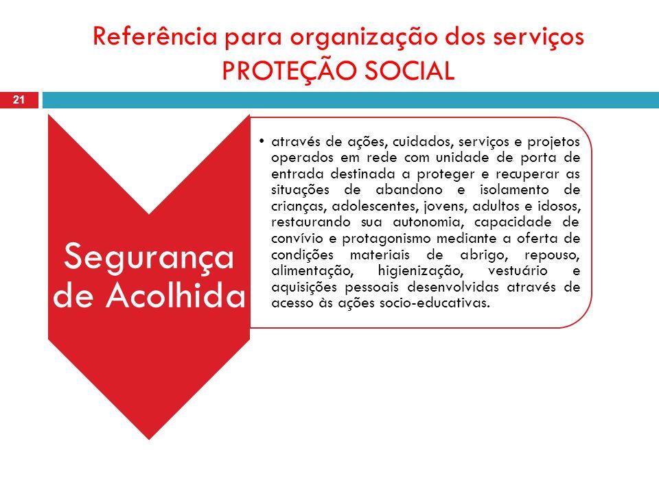 Referência para organização dos serviços PROTEÇÃO SOCIAL 21 Segurança de Acolhida através de ações, cuidados, serviços e projetos operados em rede com