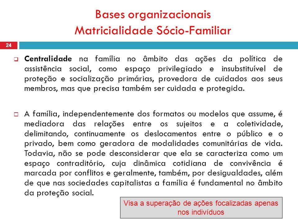 24 Bases organizacionais Matricialidade Sócio-Familiar 24 Centralidade na família no âmbito das ações da política de assistência social, como espaço p