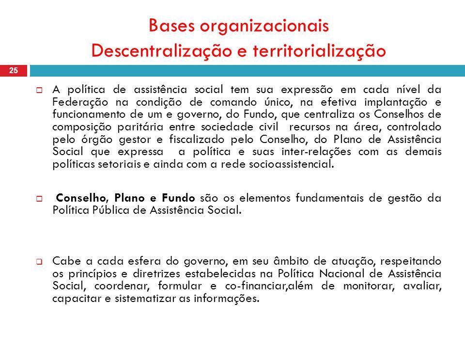 Bases organizacionais Descentralização e territorialização 25 A política de assistência social tem sua expressão em cada nível da Federação na condiçã