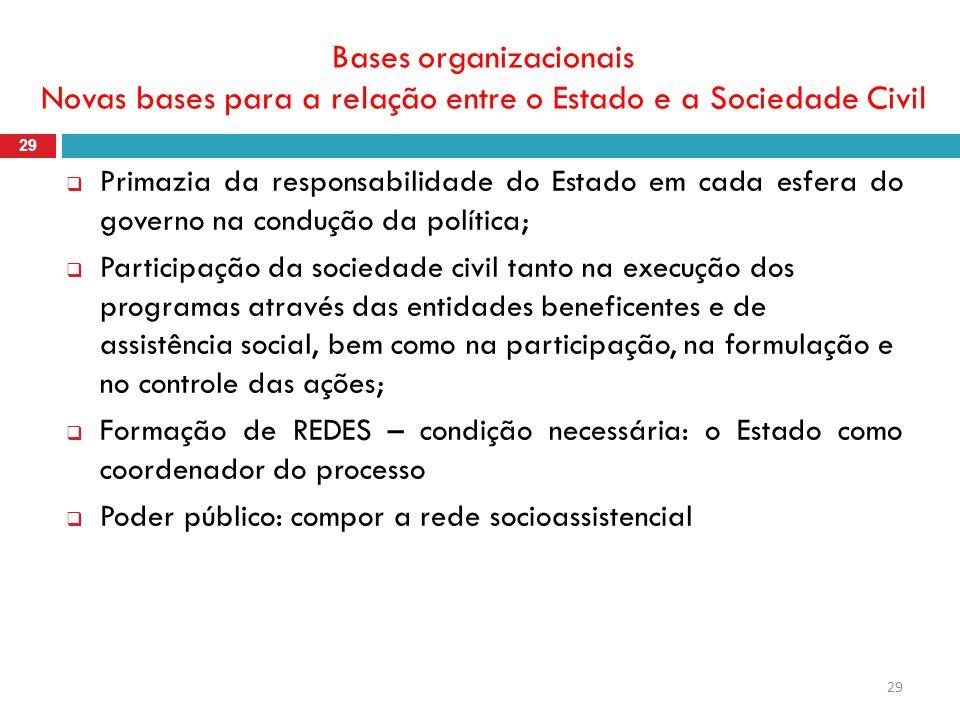 29 Bases organizacionais Novas bases para a relação entre o Estado e a Sociedade Civil 29 Primazia da responsabilidade do Estado em cada esfera do gov