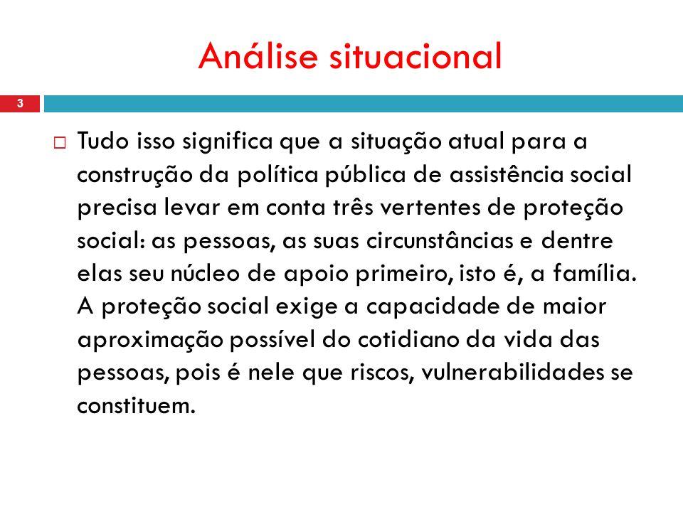 Análise situacional 3 Tudo isso significa que a situação atual para a construção da política pública de assistência social precisa levar em conta três